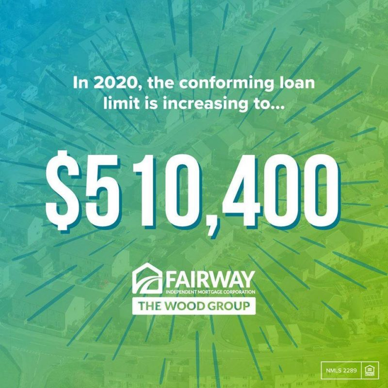 2020 Loan Limits increasing