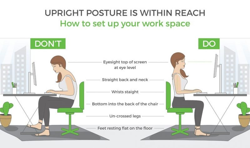 Desk Posture - Image from From Upright.com